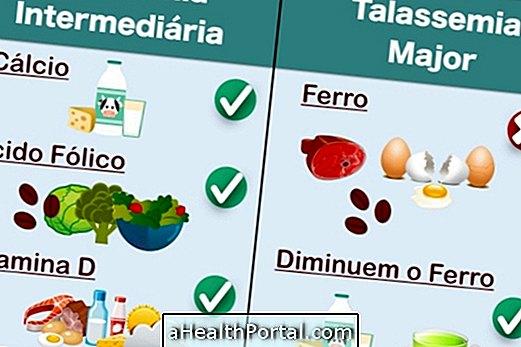 Како се хранити таласемијом