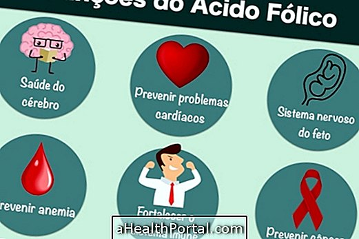 What Folic Acid Is and Is For